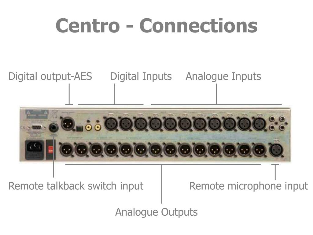 Centro - Connections
