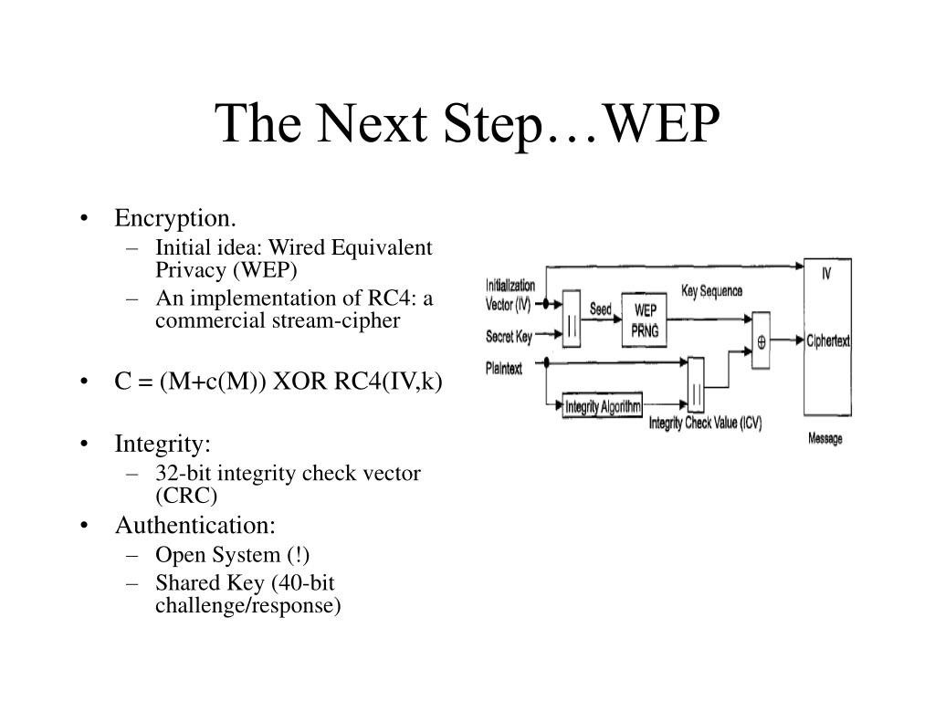 The Next Step…WEP