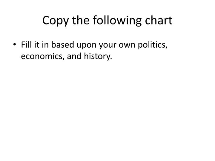 Copy the following chart