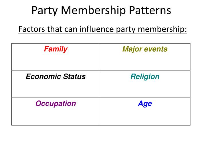 Factors that can influence party membership: