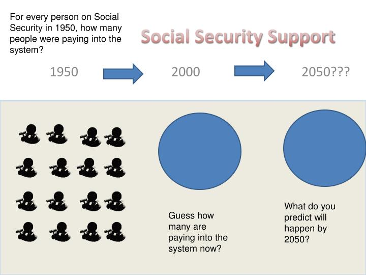 Social Security Support