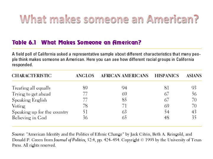 What makes someone an American?