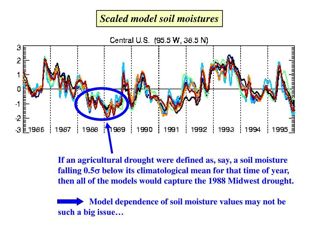 Scaled model soil moistures