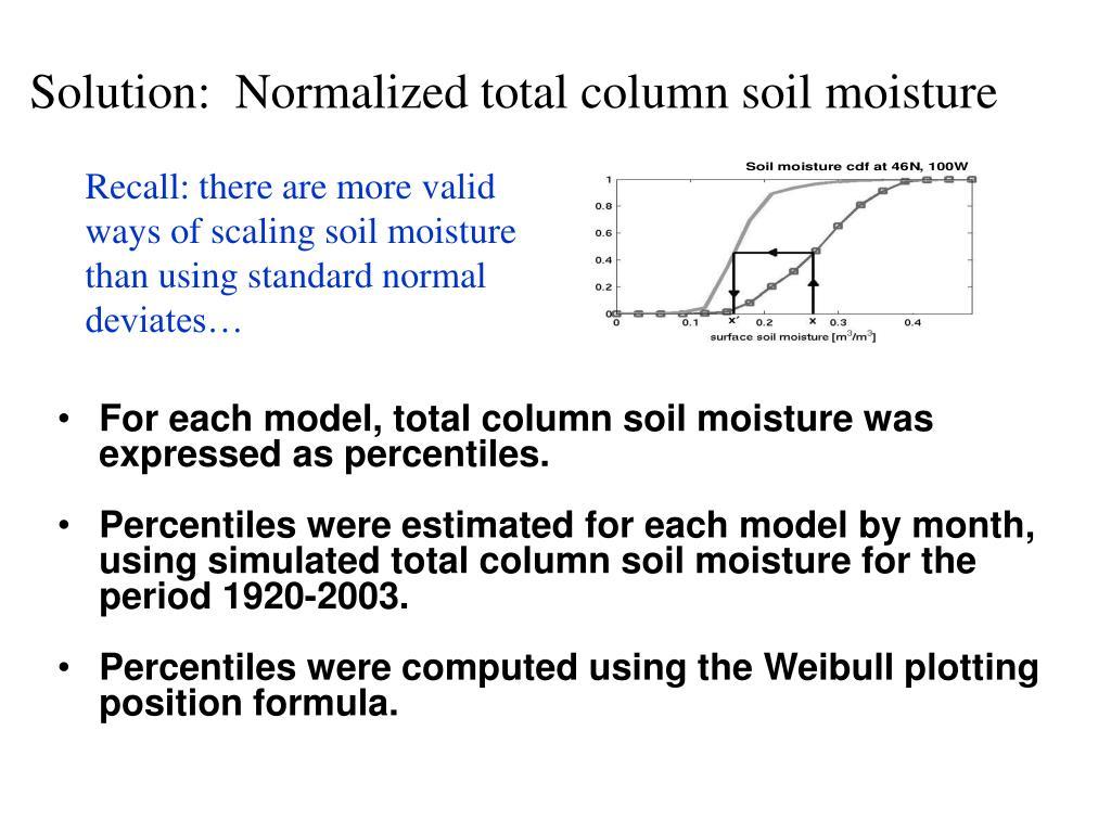 Solution:  Normalized total column soil moisture