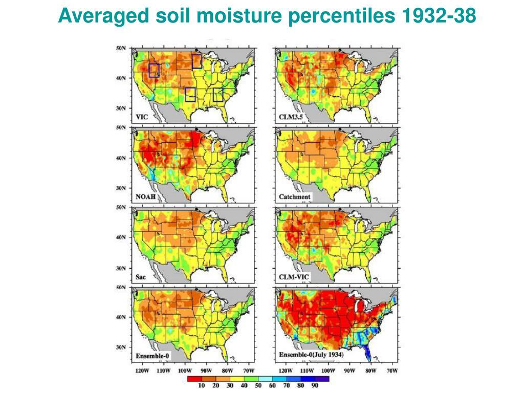 Averaged soil moisture percentiles 1932-38