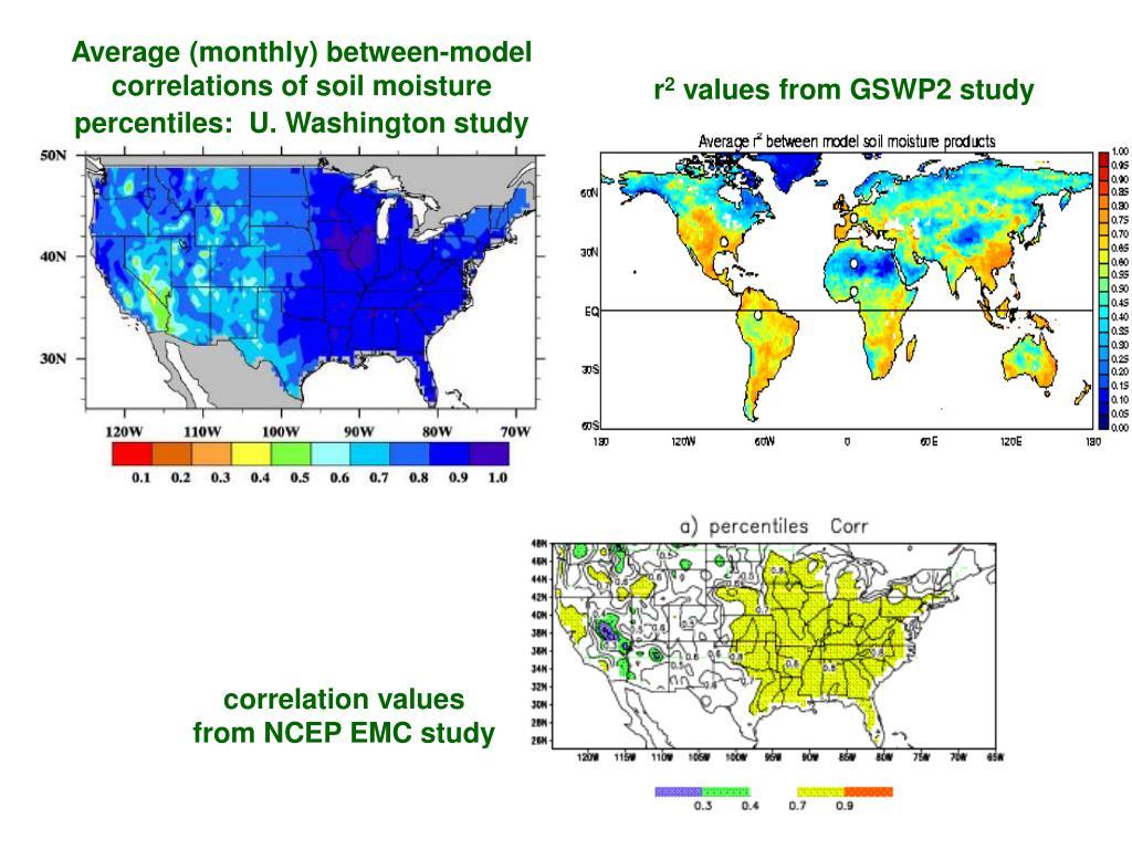 Average (monthly) between-model correlations of soil moisture percentiles:  U. Washington study