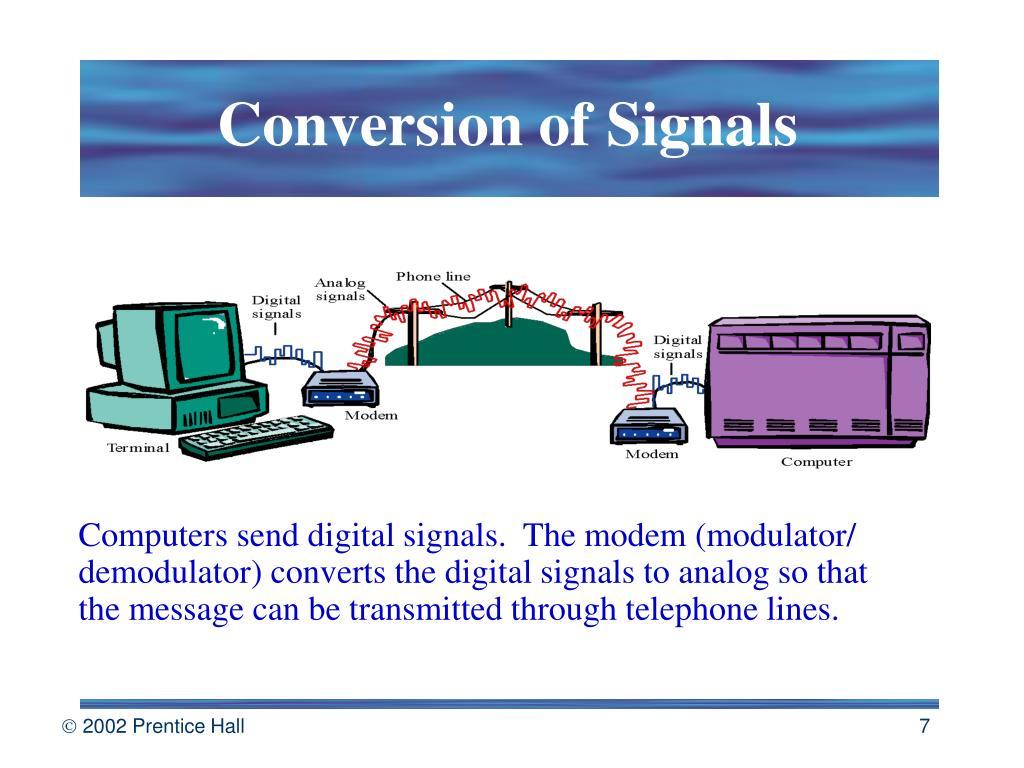 Conversion of Signals