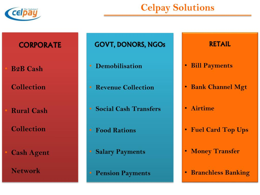 Celpay Solutions
