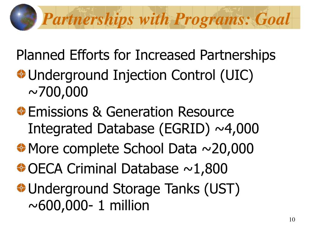 Partnerships with Programs: Goal
