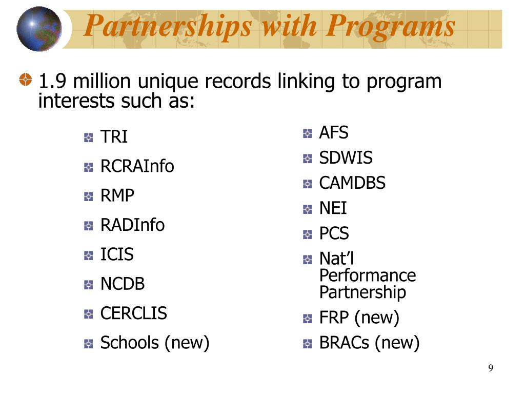 Partnerships with Programs