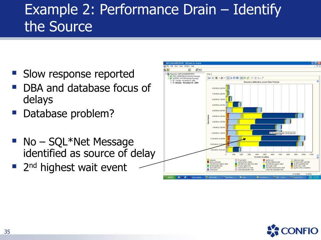 Example 2: Performance Drain – Identify the Source
