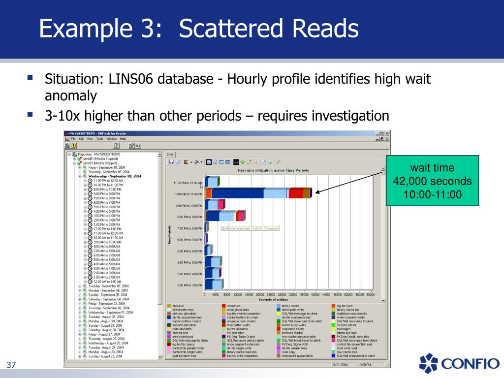Example 3:  Scattered Reads
