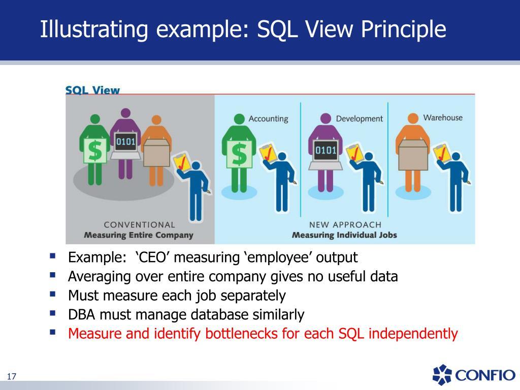 Illustrating example: SQL View Principle
