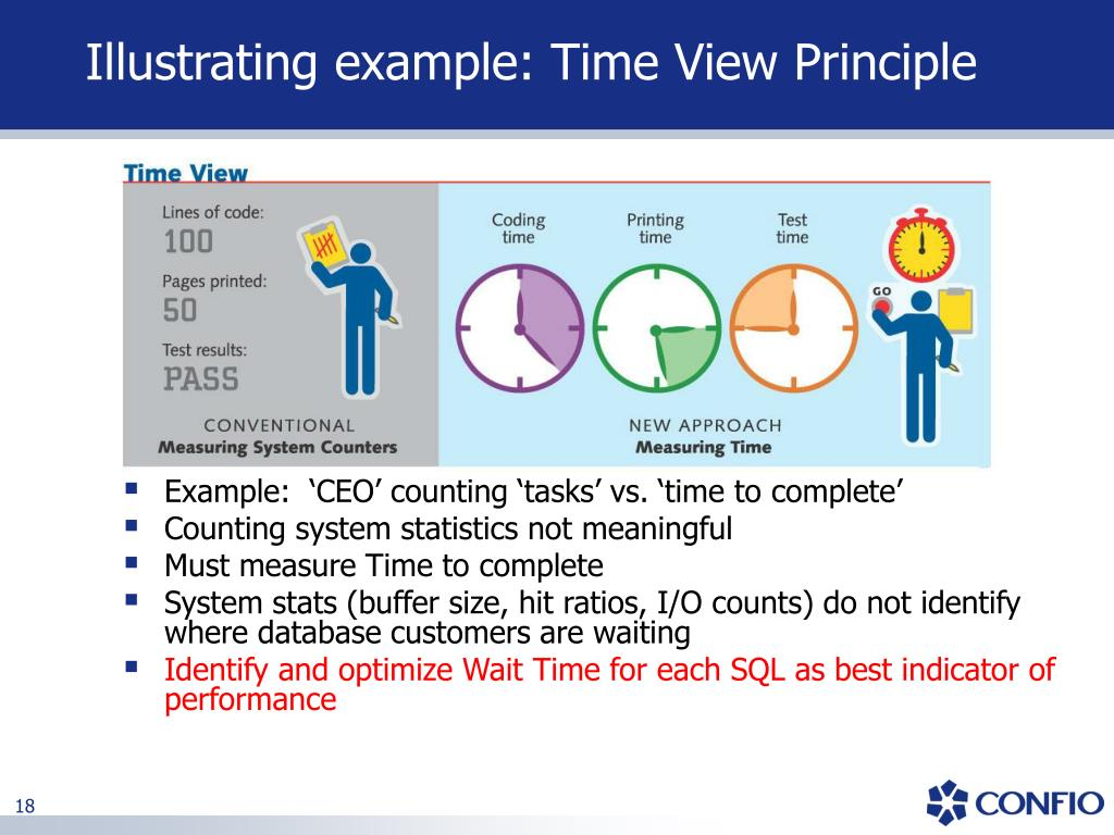 Illustrating example: Time View Principle