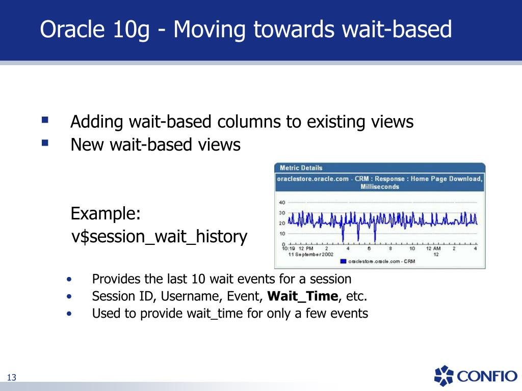 Oracle 10g - Moving towards wait-based