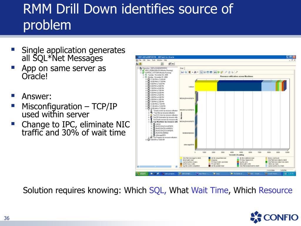 RMM Drill Down identifies source of problem