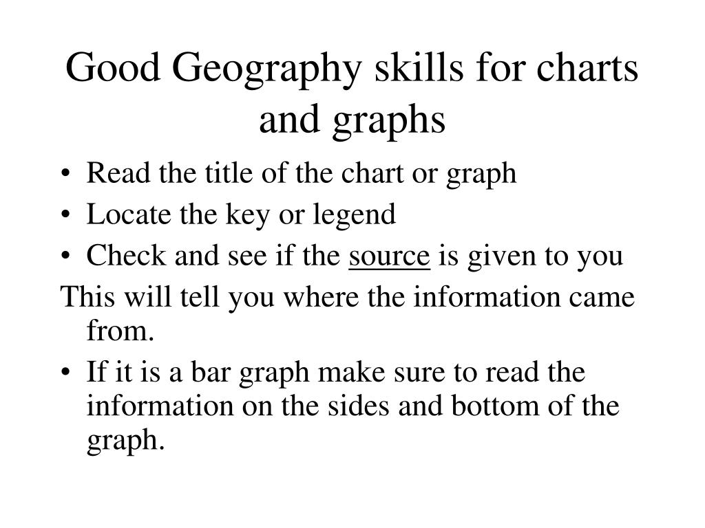 Good Geography skills for charts and graphs
