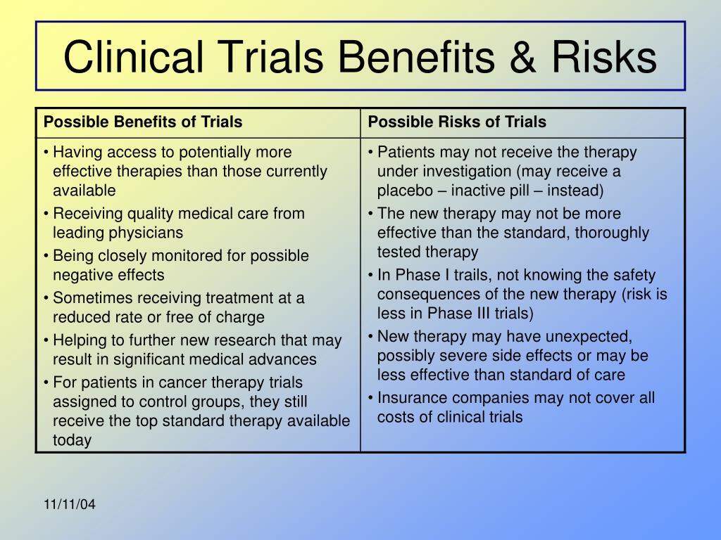 Clinical Trials Benefits & Risks