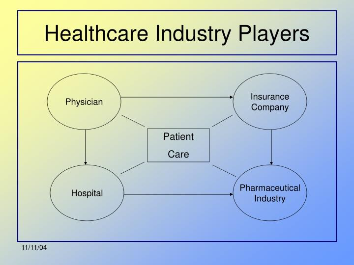 Healthcare industry players