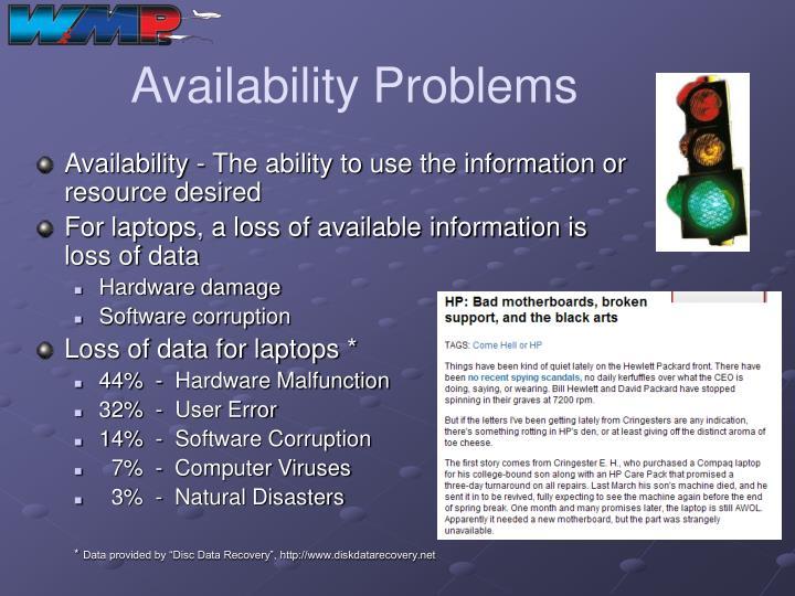 Availability Problems