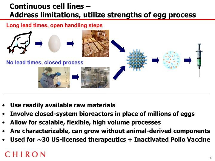 Continuous cell lines –