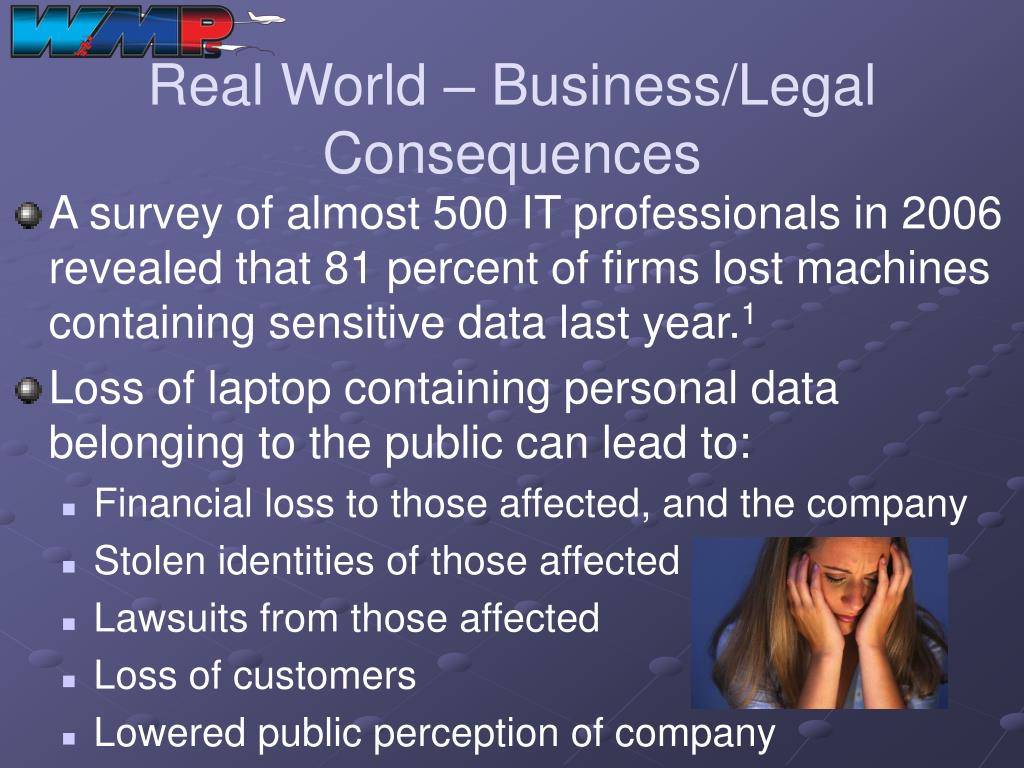 Real World – Business/Legal Consequences