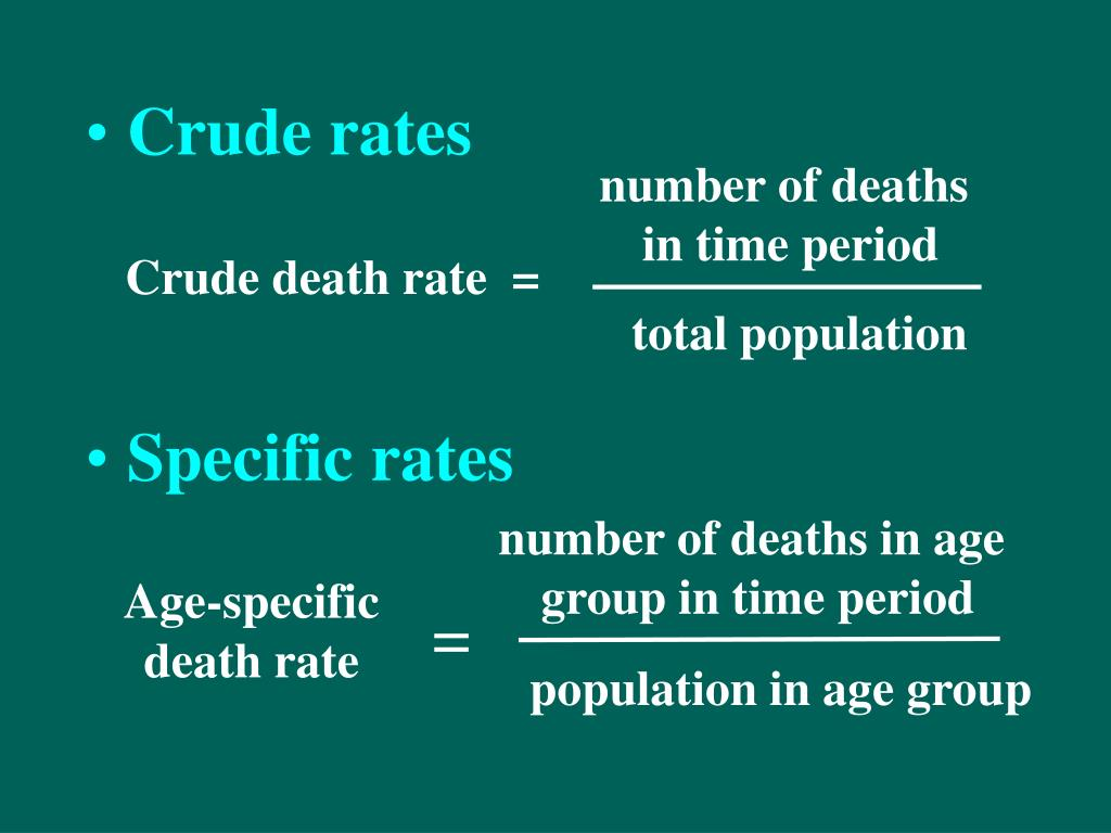 number of deaths