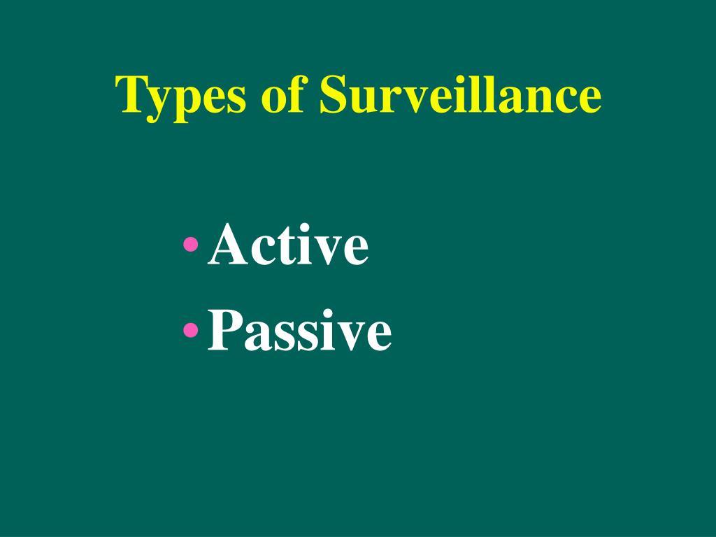 Types of Surveillance