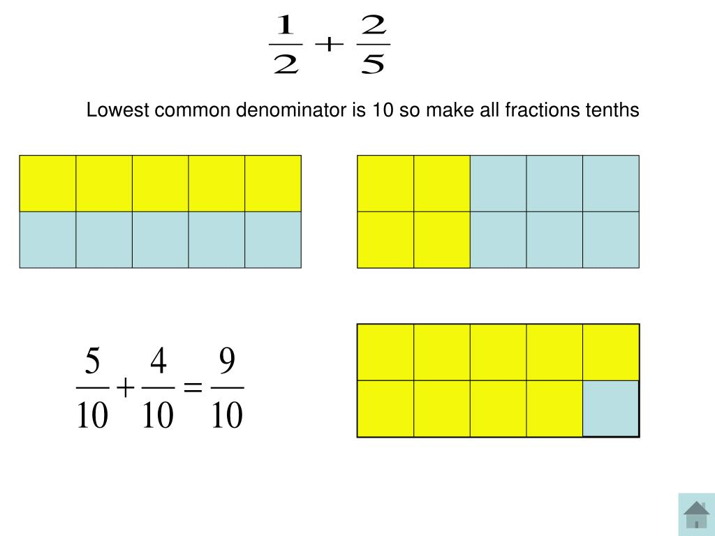 Lowest common denominator is 10 so make all fractions tenths