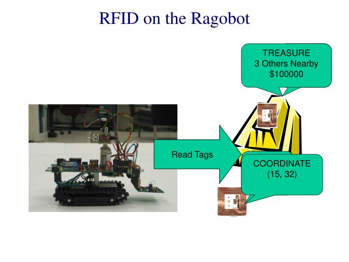 RFID on the Ragobot