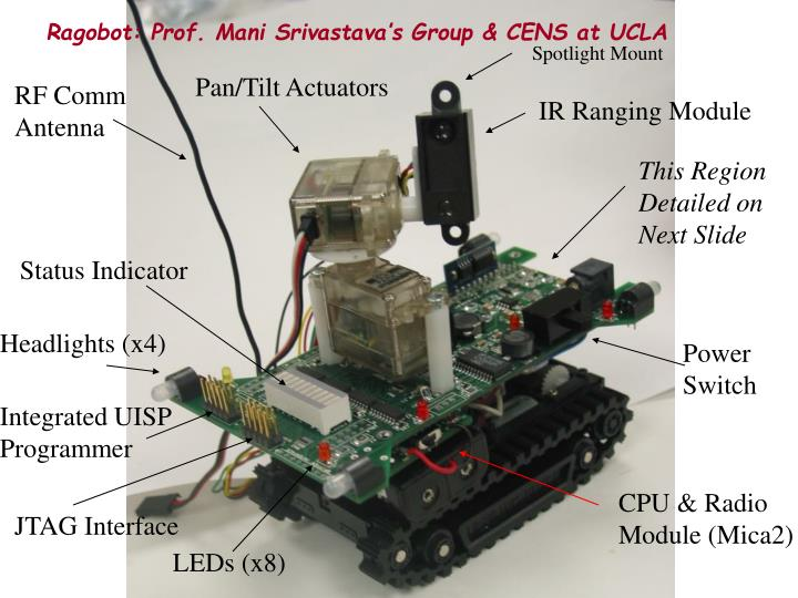 Ragobot: Prof. Mani Srivastava's Group & CENS at UCLA