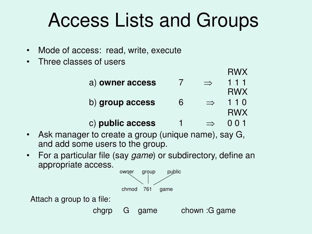 Access Lists and Groups