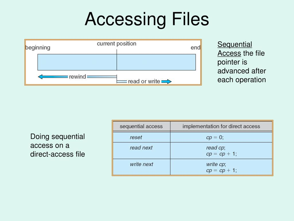 Accessing Files