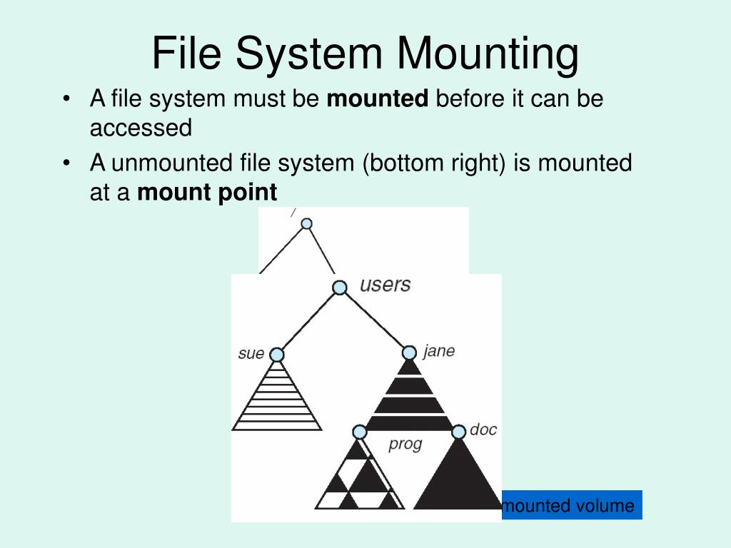 PPT - File-System Interface PowerPoint Presentation - ID:247436