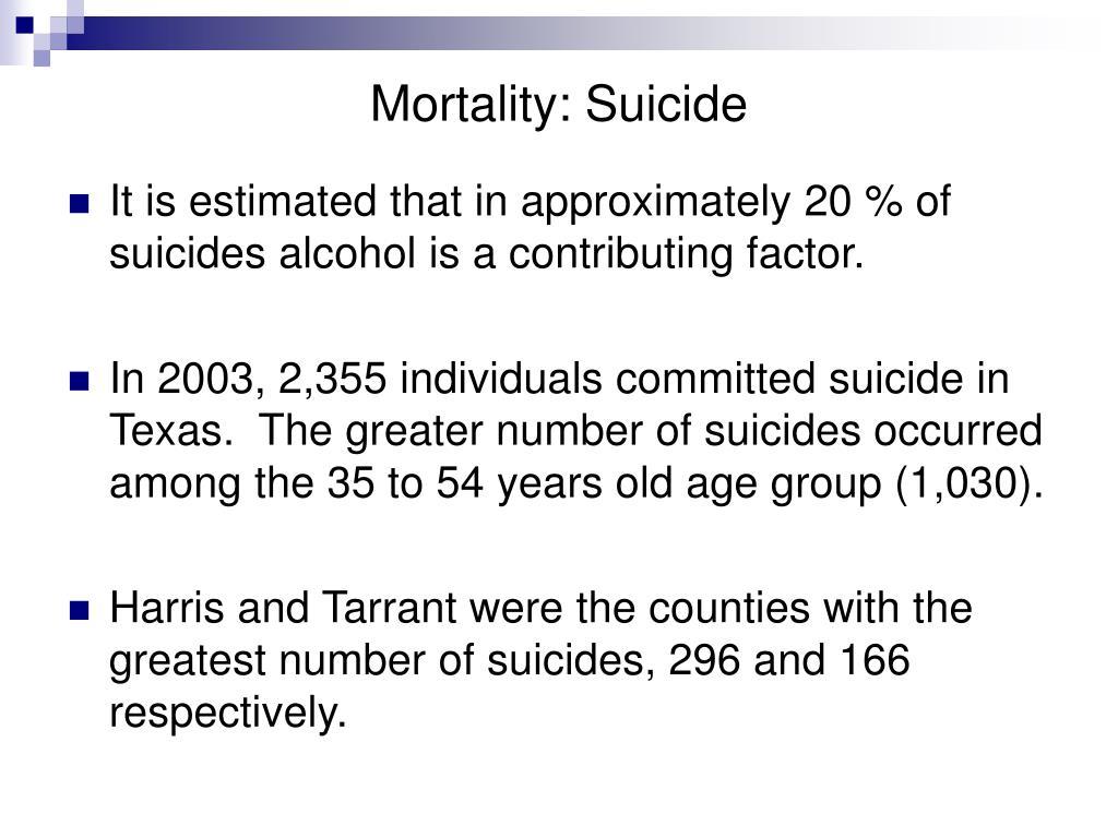 Mortality: Suicide