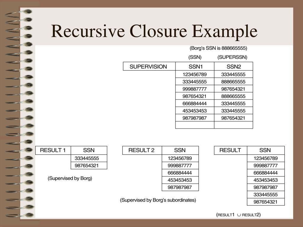 Recursive Closure Example