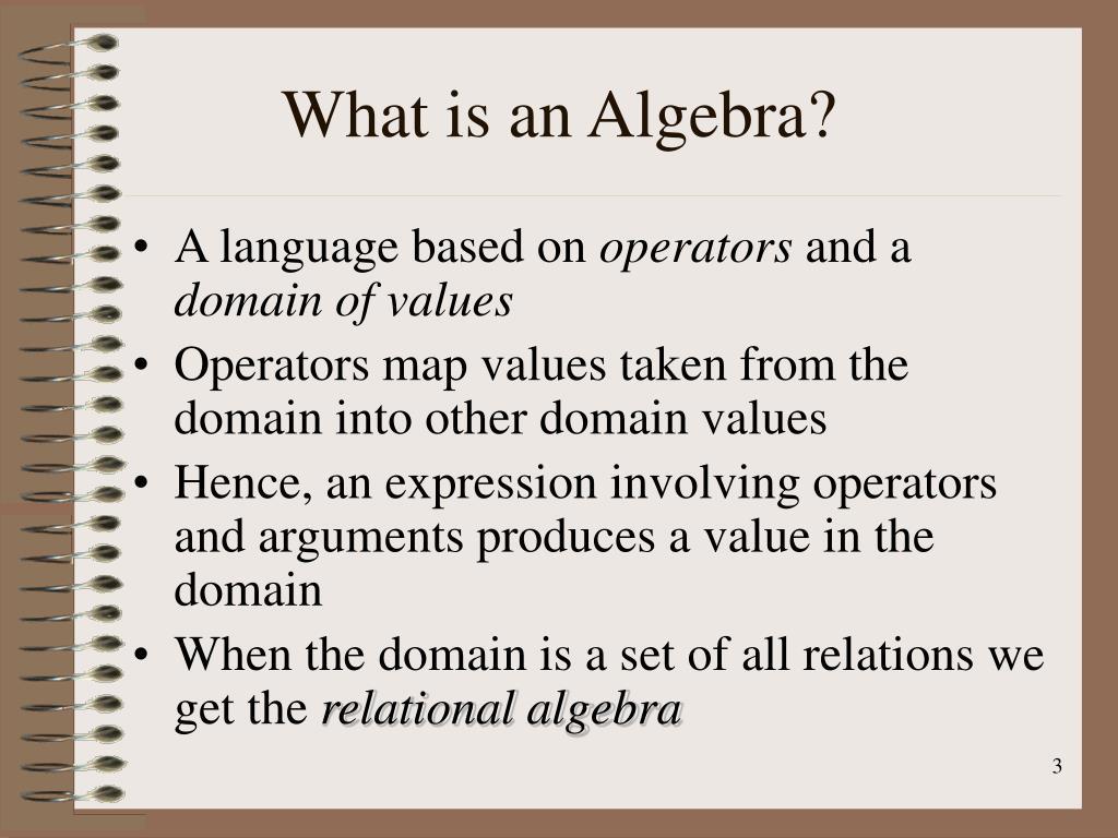 What is an Algebra?