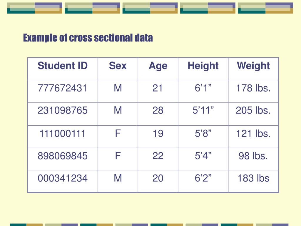 Example of cross sectional data