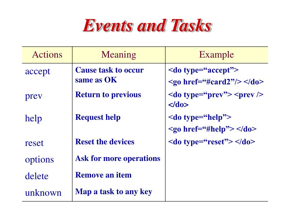Events and Tasks