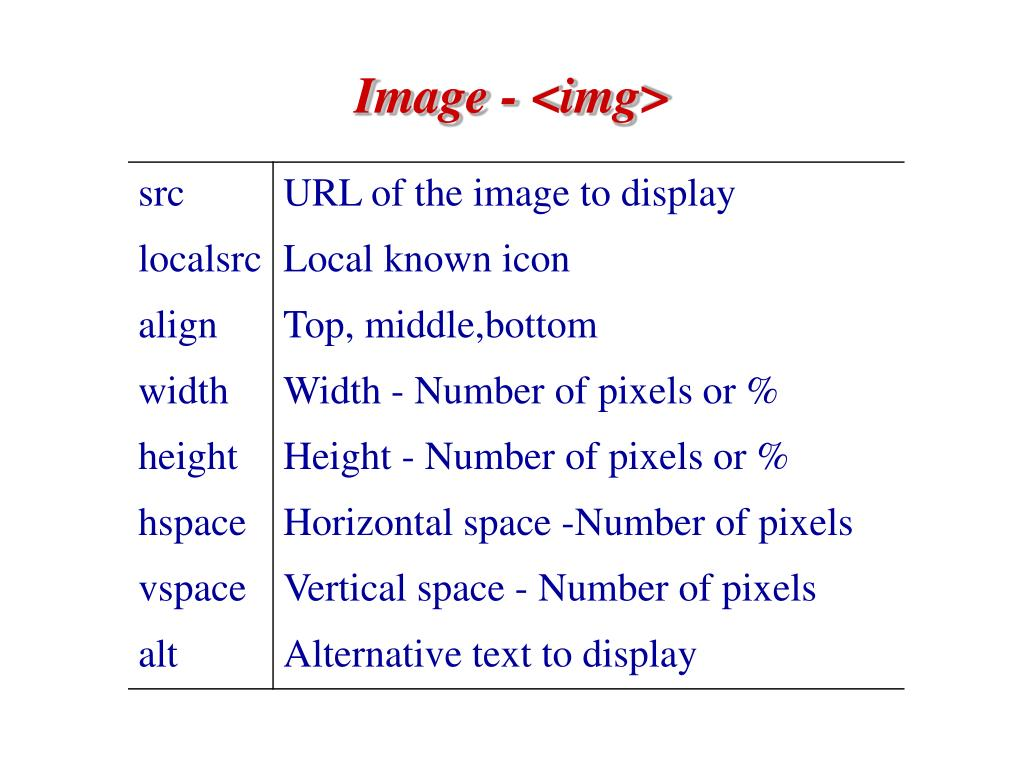 Image - <img>