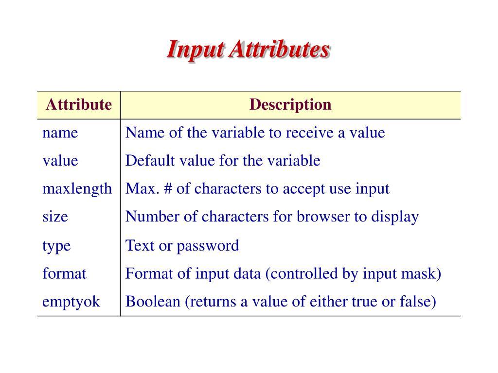 Input Attributes