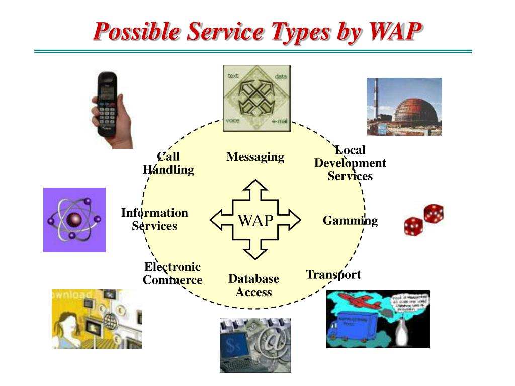 Possible Service Types by WAP