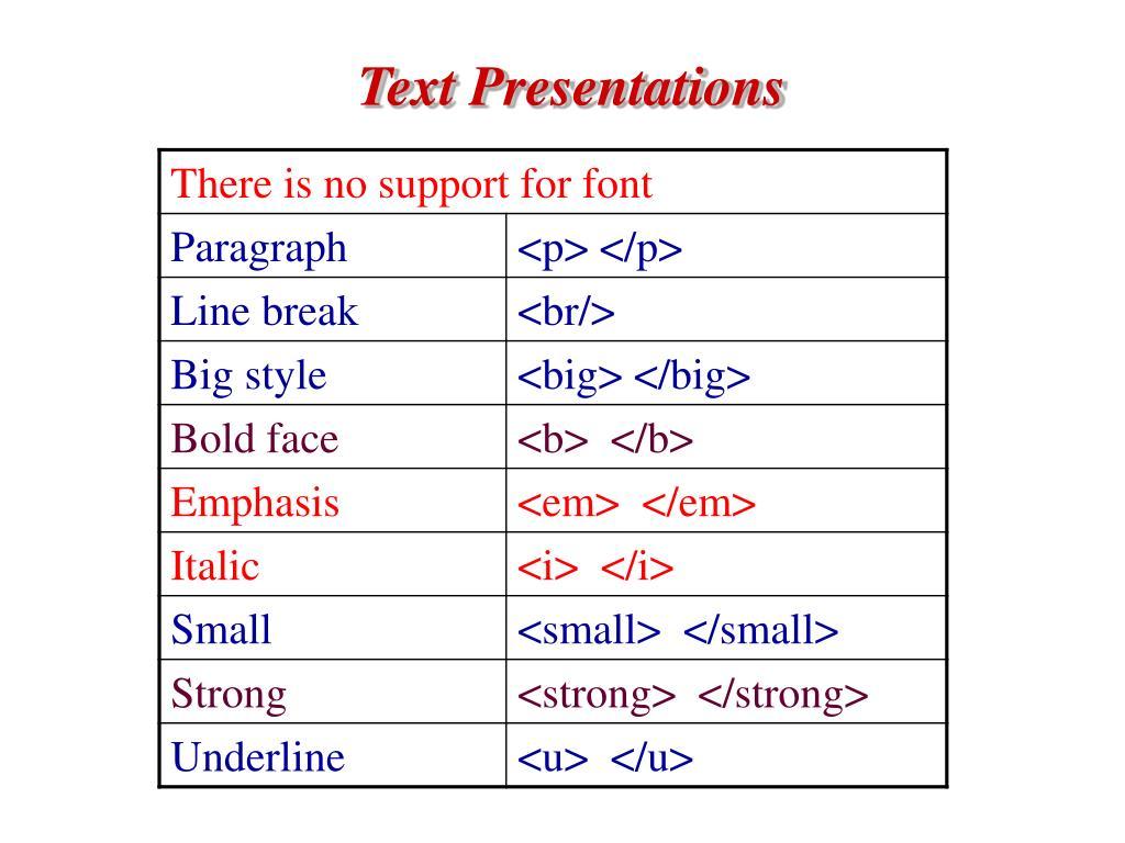Text Presentations