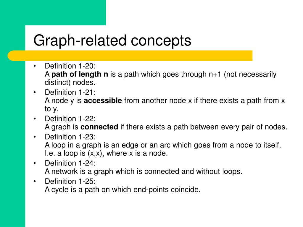 Graph-related concepts