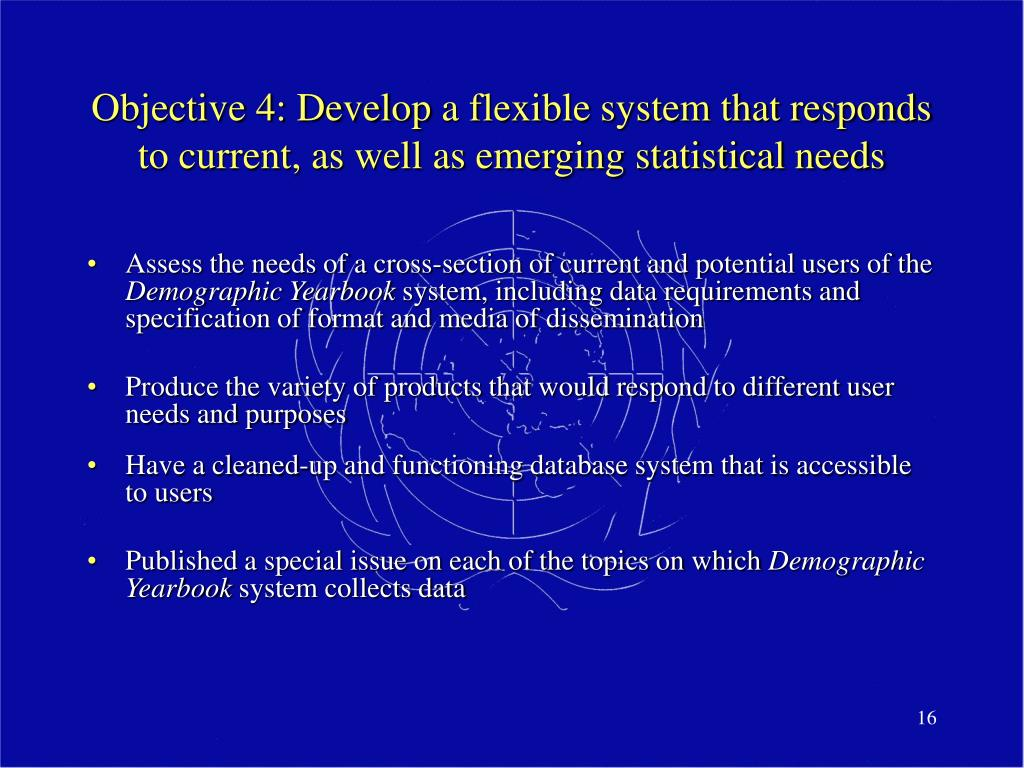 Objective 4: Develop