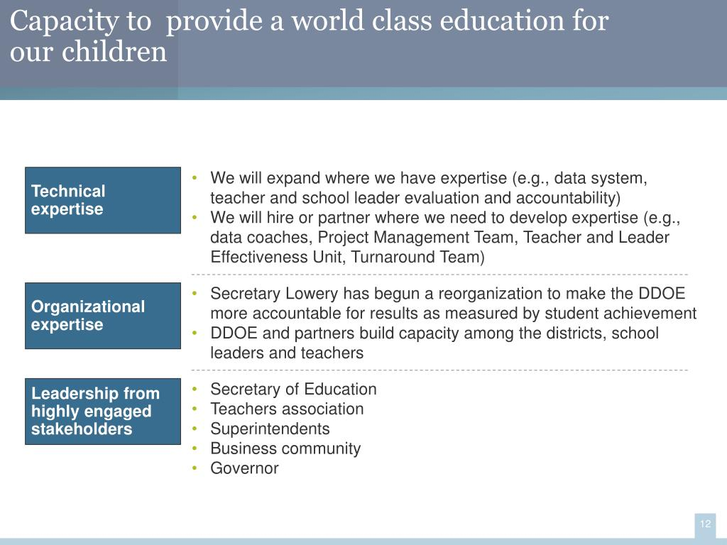 Capacity to  provide a world class education for our