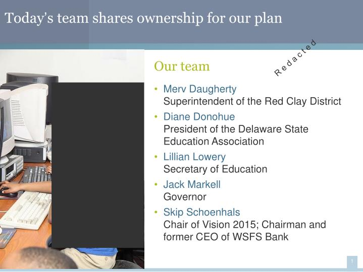 Today s team shares ownership for our plan