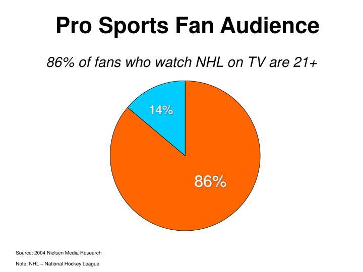 Pro Sports Fan Audience