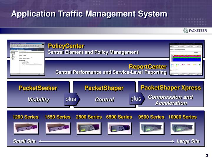 Application traffic management system