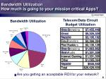 bandwidth utilization how much is going to your mission critical apps